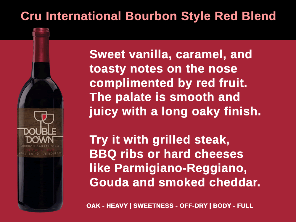 Double Down Bourbon Style Red Blend